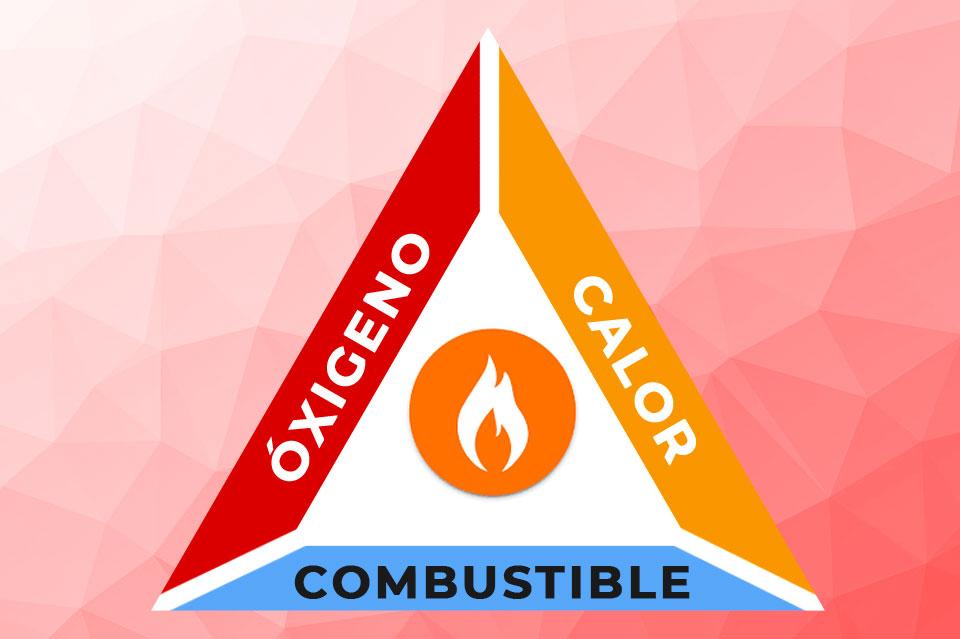 Triángulo de fuego